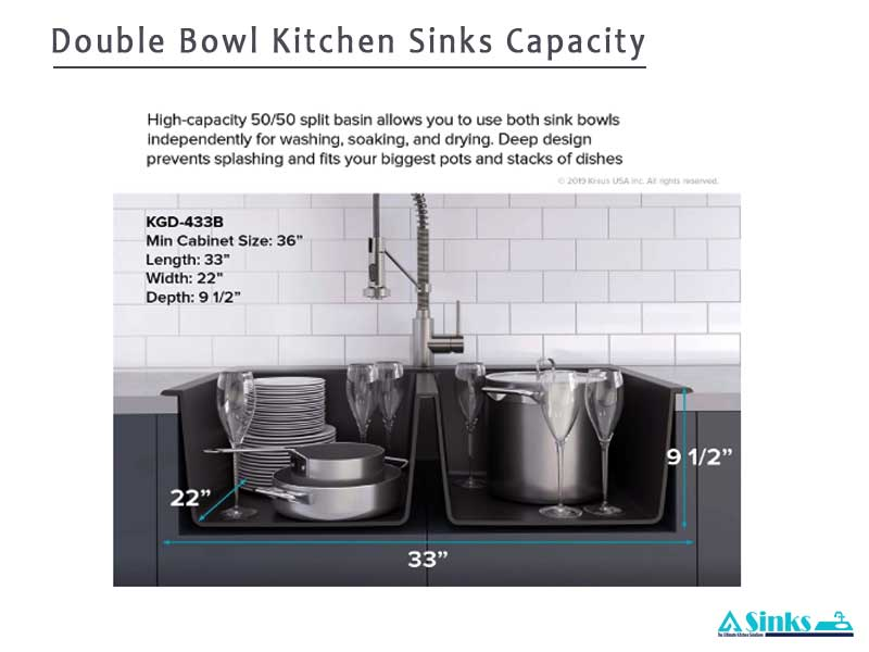 How To Choose The Best Double Bowl Kitchen Sinks With Expert Interview